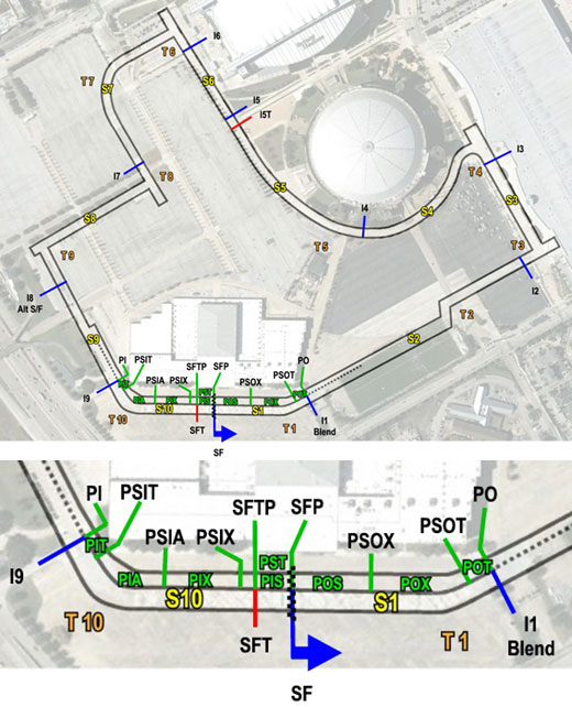 Houston Pit Timelines