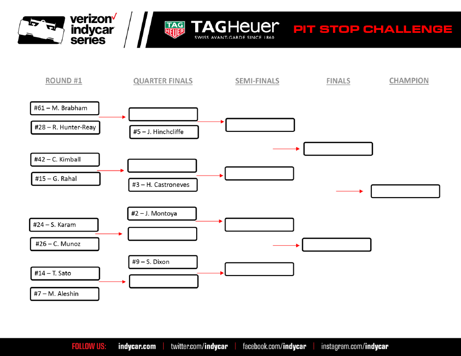 2016 Tag Heuer Pit Stop Challenge Bracket