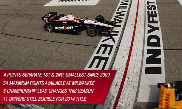 Championship Chase entering Milwaukee